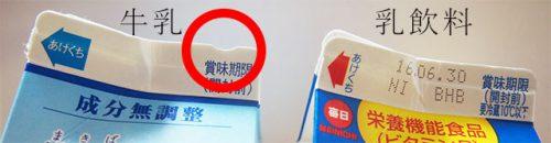牛乳は、パックの上部に切り込み